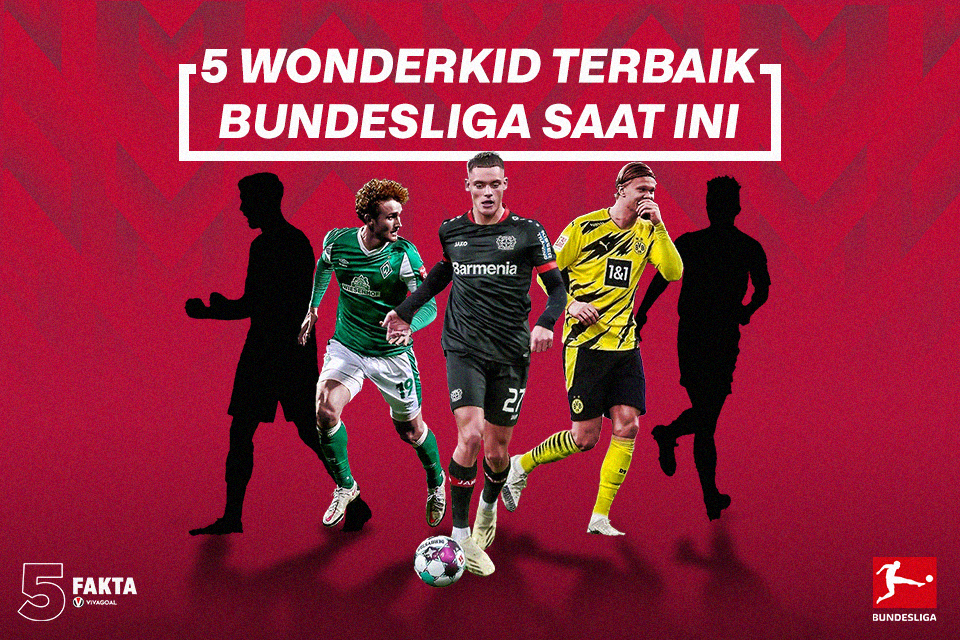 5 Wonderkid Bundesliga