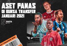 Jendela Transfer Januari