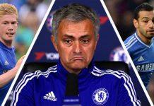 Terungkap! Alasan De Bruyne Dan Moh Salah Dibuang Mourinho Di Chelsea