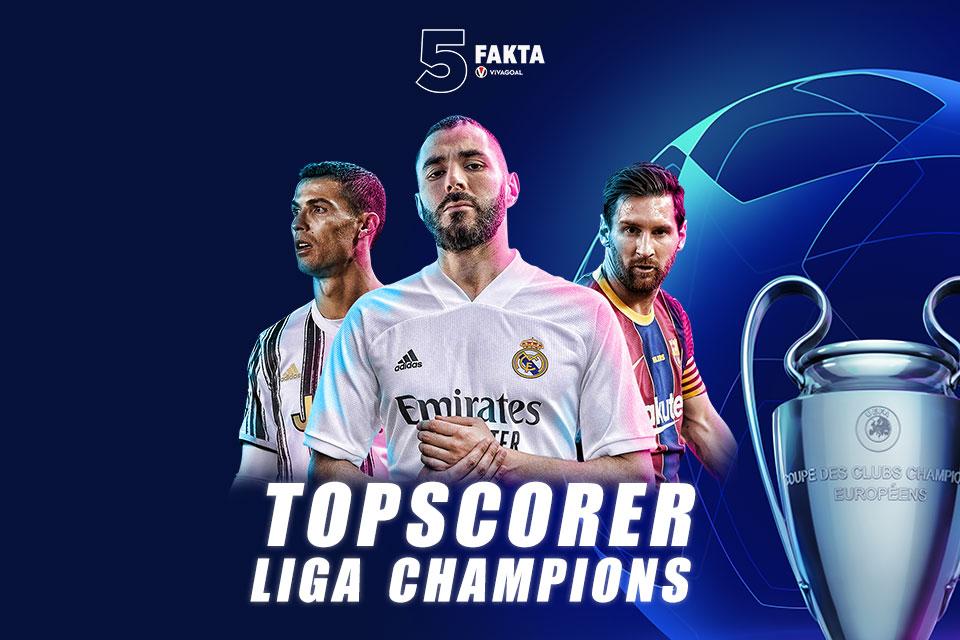 Topscorer Liga Champions