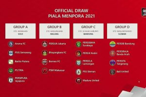 Drawing Piala Menpora