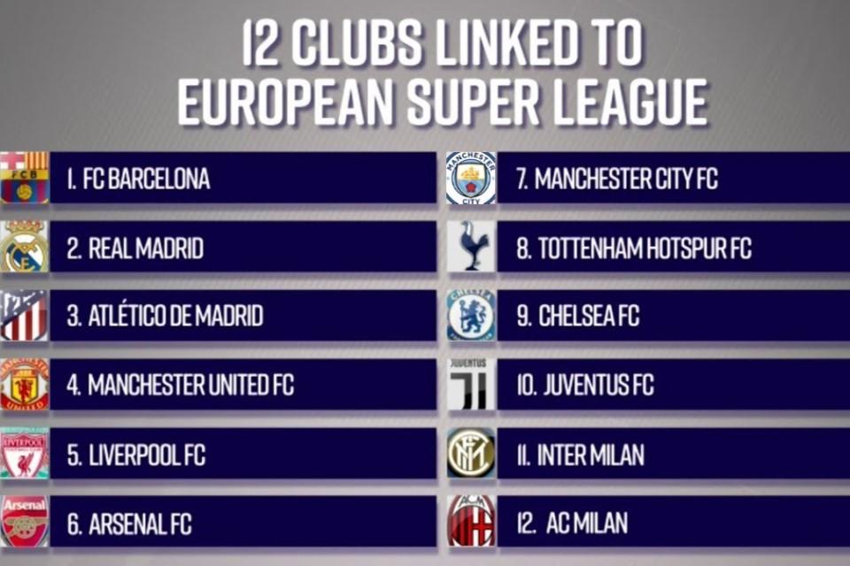 Ikut Liga Super Eropa, Inter, AC Milan Dan Juventus Dicoret Dari Serie A?