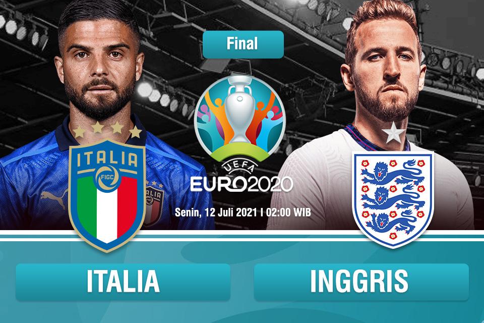 Prediksi Italia vs Inggris: Football Coming Rome?