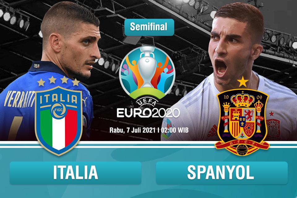 Prediksi Italia vs Spanyol: Misi Krusial