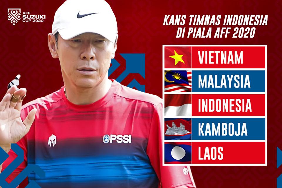 Singapura Resmi Jadi Tuan Rumah AFF, Bagaimana Kans Indonesia?